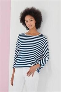 Petit Bateau Striped Long Sleeve